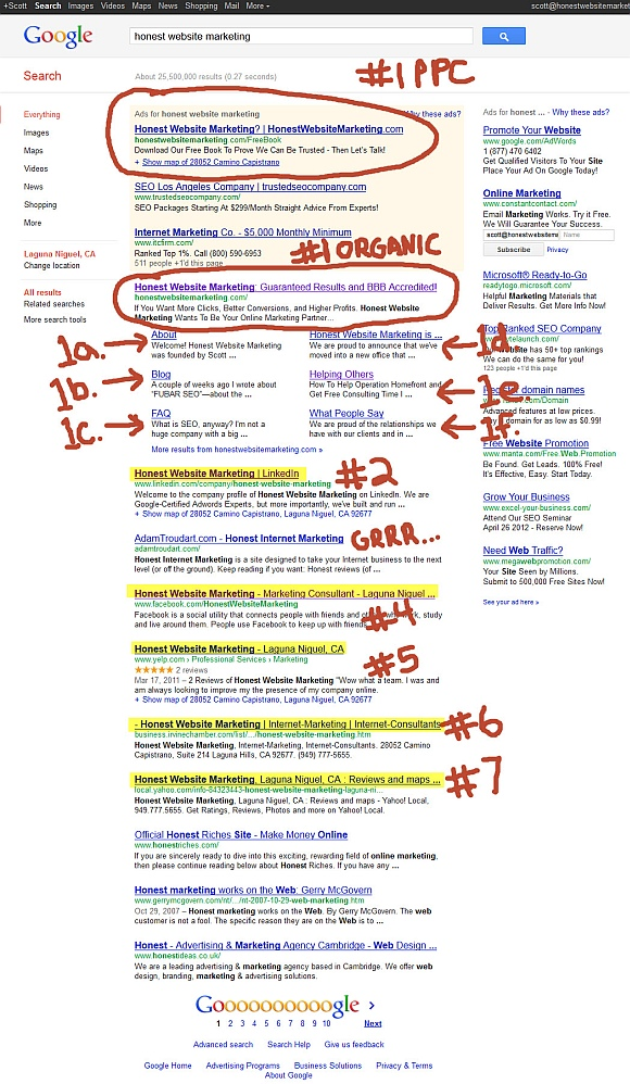 Honest Website Marketing search engine results page